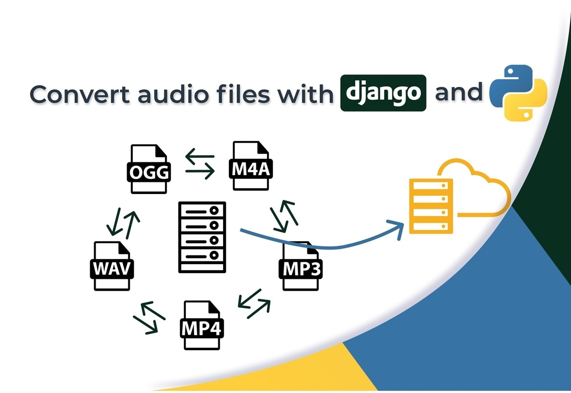 Converting audio files with Django and Python